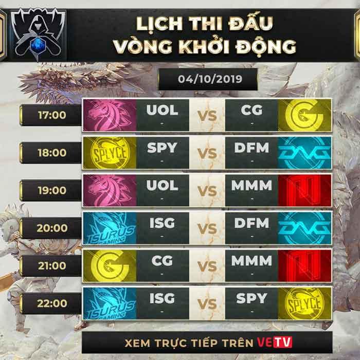 Lịch thi đấu CKTG 2019 Vòng khởi động Ngày 4/10