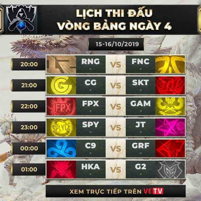 Lịch thi đấu vòng bảng CKTG 2019 ngày 15/10