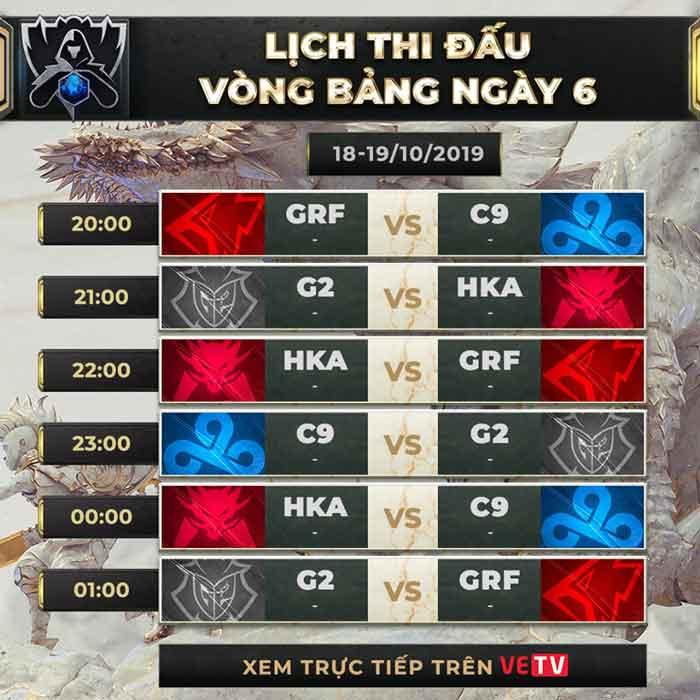 Lịch thi đấu vòng bảng CKTG 2019 ngày 17/10