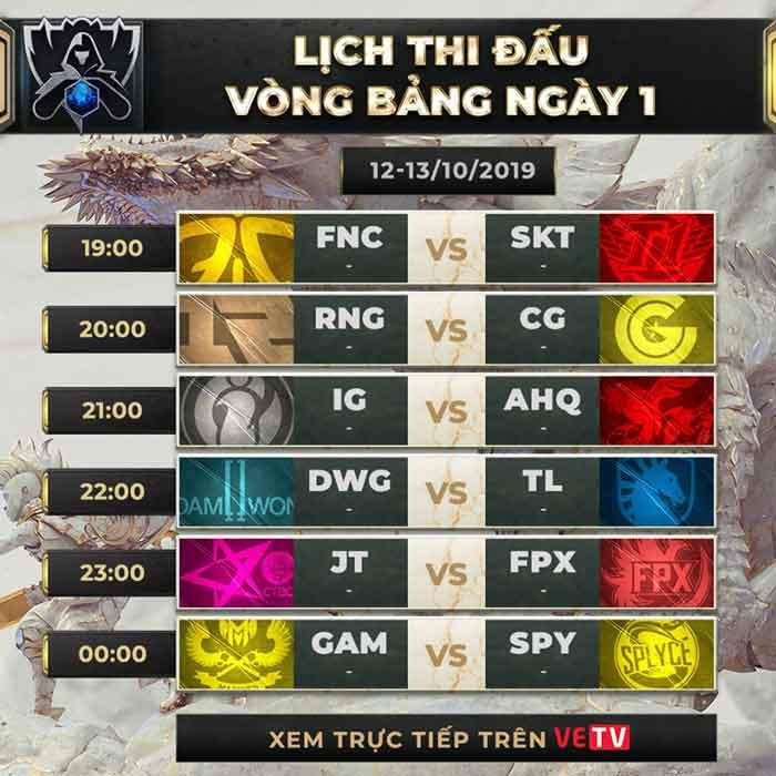 Lịch thi đấu CKTG vòng bảng ngày 12/10