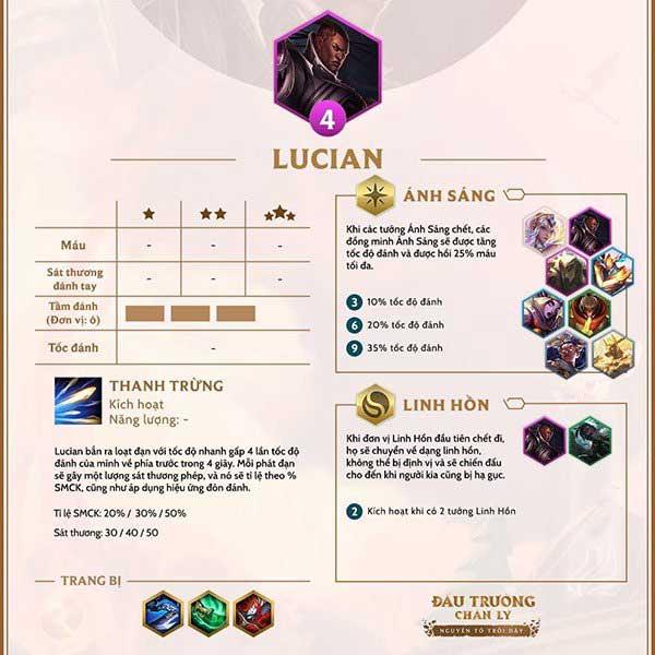 Chi tiết tướng Lucian tại DTCL 9.24