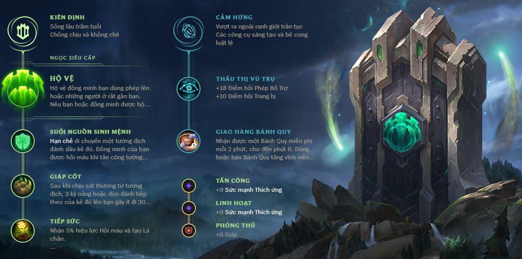 Bảng Ngọc Morgana Sp hỗ trợ
